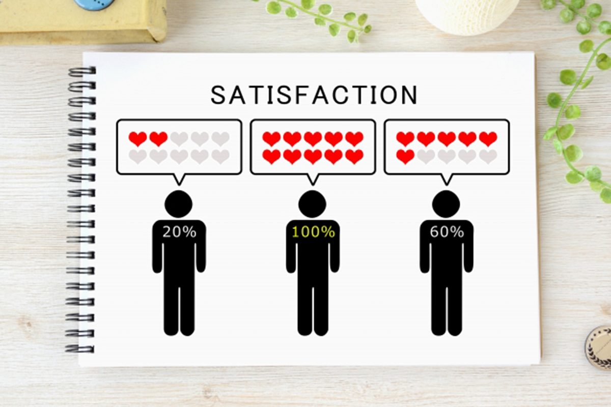 お客様満足と顧客戦略